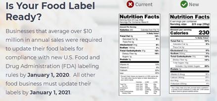 FDA產品標示規範