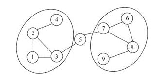 StructureHole
